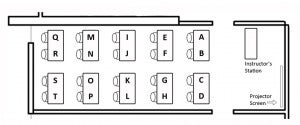 Floorplan for Norris Medical Library Computer Classroom